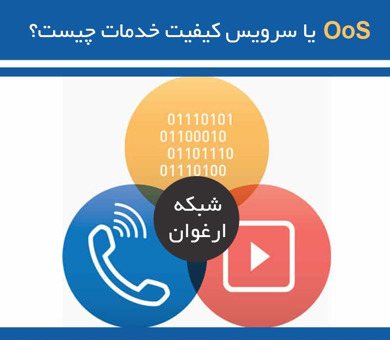 کیفیت خدمات (QoS) شرکت سیسکو