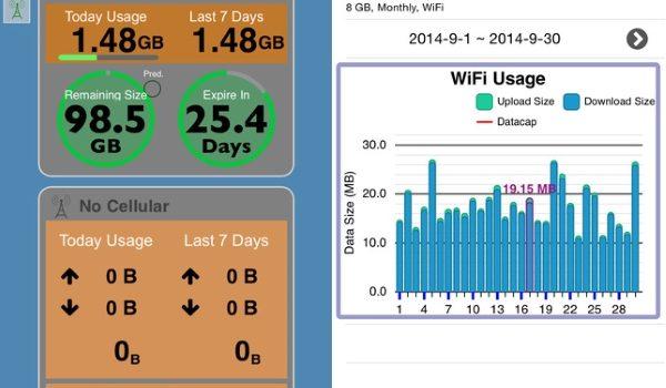 معرفی اپلیکیشن DataCare،ردیابی و کنترل مصرف اینترنت در آیفون و آیپد