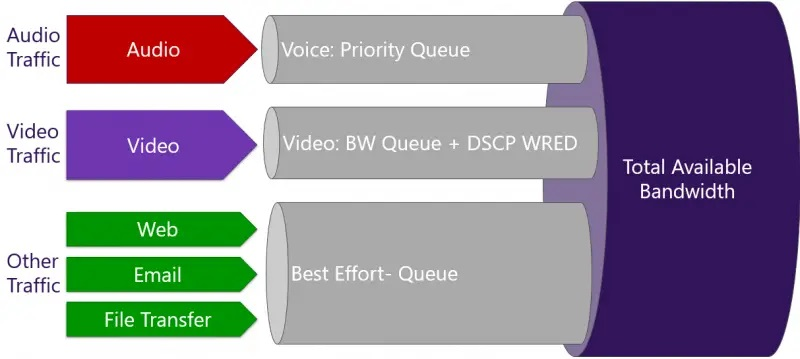 مودم روتر ADSL2 Plus بیسیم N300 تی پی-لینک مدل TD-W8961N_V1