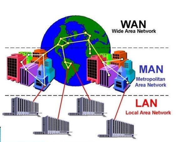 خدمات پشتیبانی شبکه های کامپیوتر در ایران