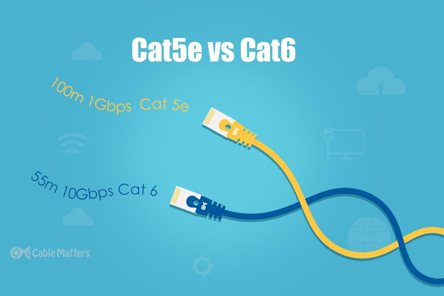 تفاوت کابل شبکه cat5e با کابل شبکه cat6