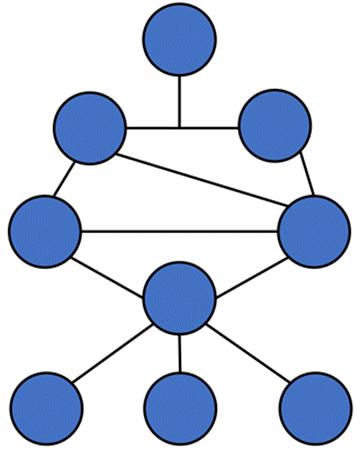 تکنولوژی ترکیبی از انواع توپولوژی شبکه