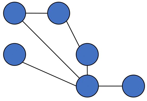 توپولوژی مش از انواع توپولوژی شبکه