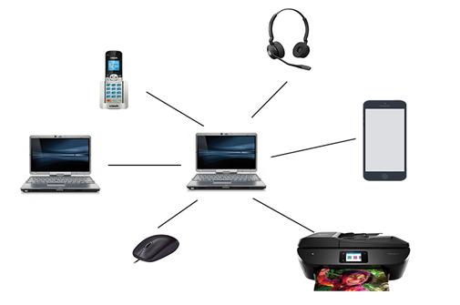 شبکه شخصی از انواع شبکه های کامپیوتری است