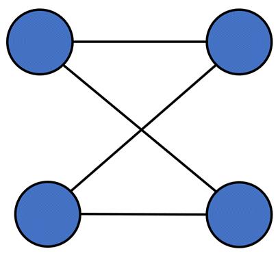 توپولوژی شبکه نقطه به نقطه