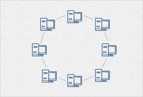 توپولوژی رینگ از انواع توپولوژی های شبکه