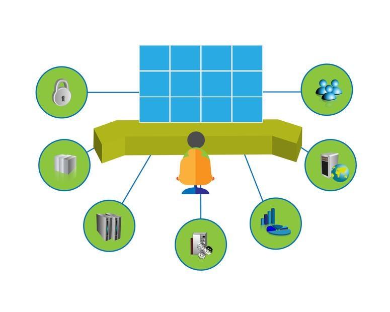 نظارت بر سرور و شبکه با نرم افزار مانیتورینگ شبکه