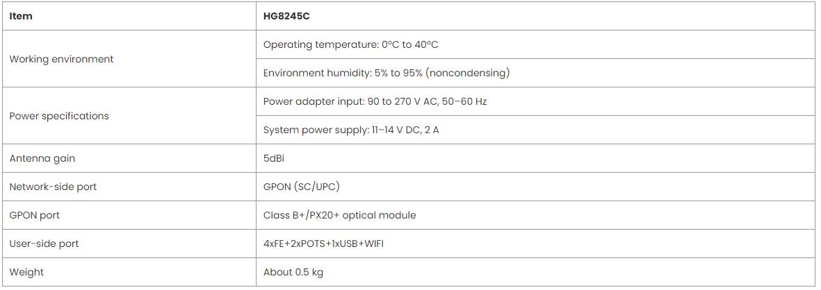 جدول ویژگی های مودم فیبرنوری هوآوی EchoLife HG8245C